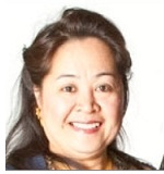 Dr. Editha Gonzales